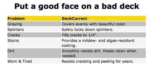 Cabot DeckCorrect